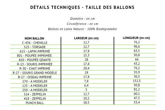 Ballons biodégradables grossiste - taille des ballons