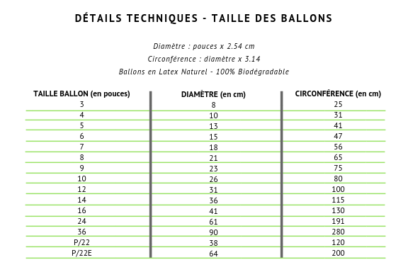Fournisseur ballons latex - taille des ballons_1